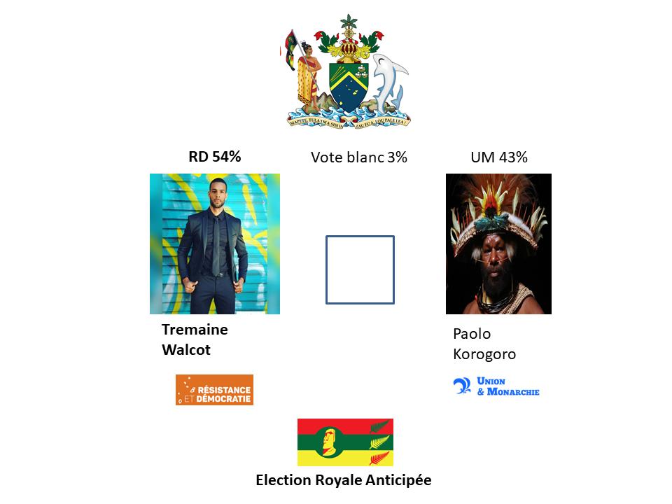 [RP]Elections anticipées à Mapete 2019 - Page 9 Electi11