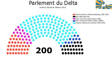 Province du Delta  Parlem15