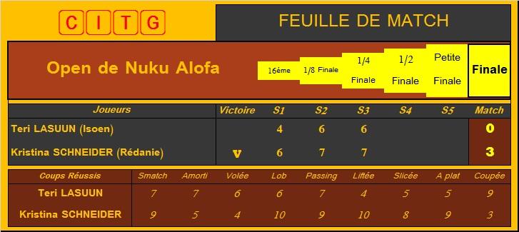 [Tennis] Open de Nuku Alofa - Page 10 Sf-fin10