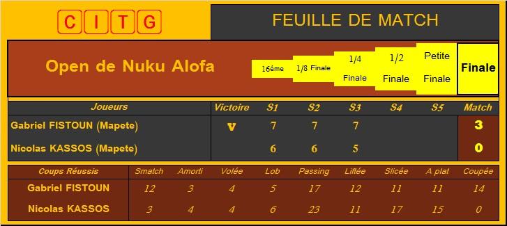 [Tennis] Open de Nuku Alofa - Page 10 Sm_fin10