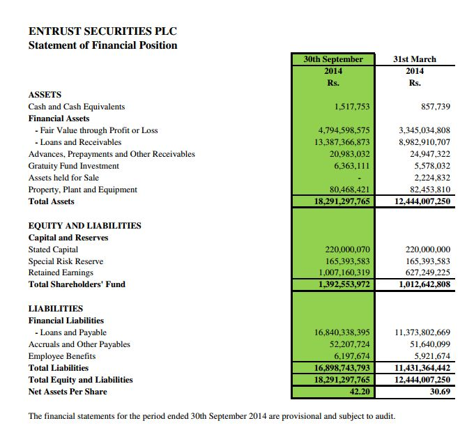 ESL last 12 Month EPS 19.01 ESL value Above 200  - Page 4 111