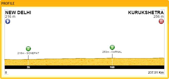 Metà Creazioni - Tappe e Giro E110