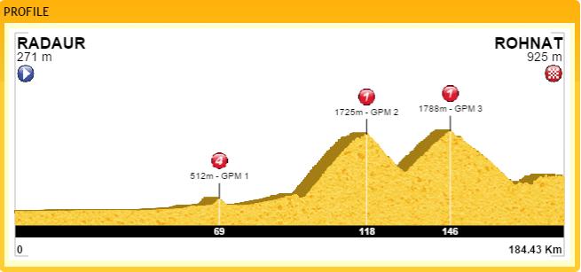 Metà Creazioni - Tappe e Giro E210
