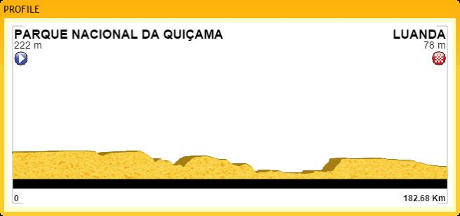 Metà Creazioni - Tappe e Giro Quiyam10