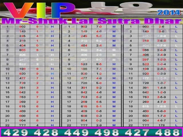 Mr-Shuk Lal 100% Tips 16-12-2014 0000010