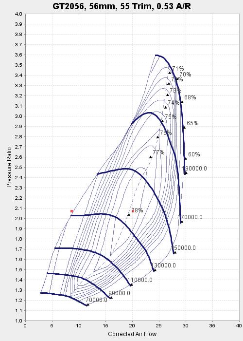 Un turbo a géométrie variable pour nos pet? - Page 3 Gt205610