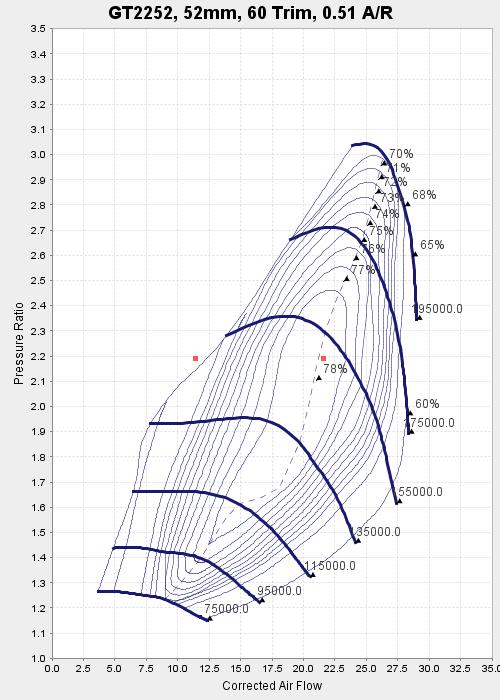Un turbo a géométrie variable pour nos pet? - Page 3 Gt225210