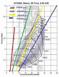 Un turbo a géométrie variable pour nos pet? - Page 2 Images10