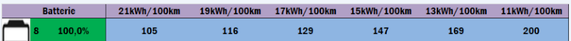 MODE ECO = +10 KM 2014-115