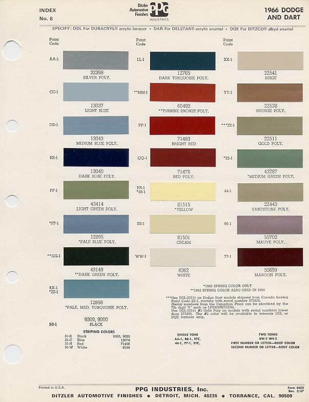 Couleurs Dodge 1965 - 1973 1966_d10