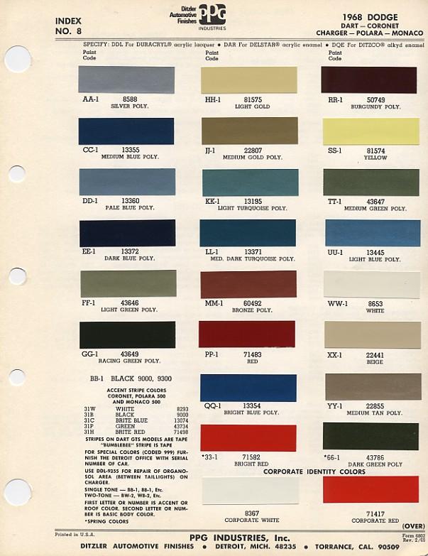 Couleurs Dodge 1965 - 1973 1968_d10