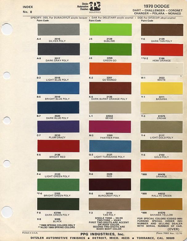 Couleurs Dodge 1965 - 1973 1970_d10