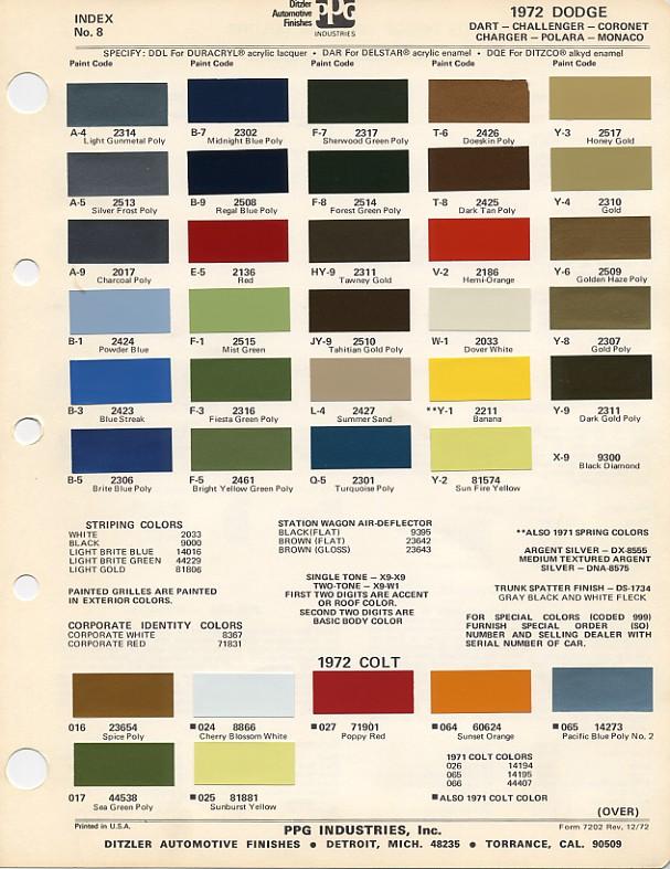 Couleurs Dodge 1965 - 1973 1972_d10