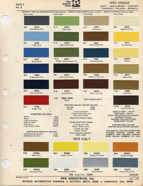 Couleurs Dodge 1965 - 1973 1973_d10