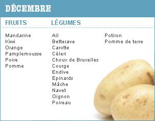 fruits & légumes de saisons - Page 5 Decemb10