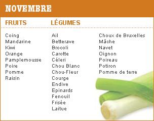 fruits & légumes de saisons - Page 5 Novemb10