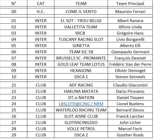 24 HEURES DE BRUXELLES (Joli-Bois) 2014 Liste_11