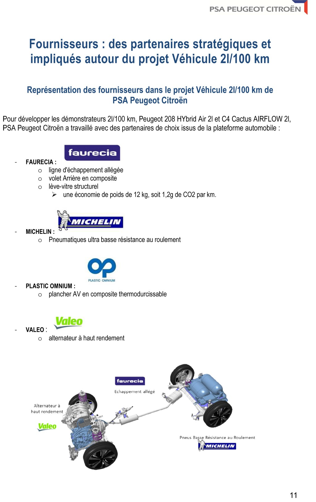 [INFORMATION] PSA: Les nouvelles technologies - Page 4 2014-119