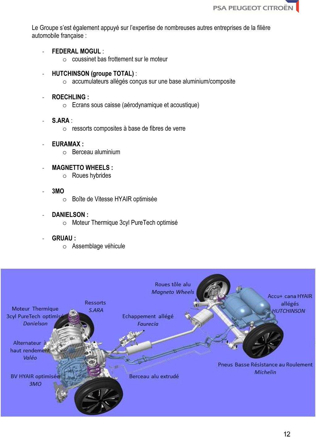 [INFORMATION] PSA: Les nouvelles technologies - Page 4 2014-120