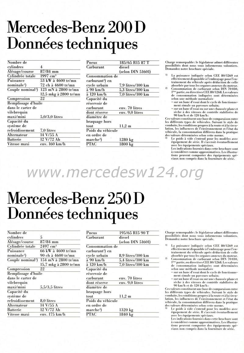 Mercedes-Benz - 200 D - 250 D - 300 D Img02910