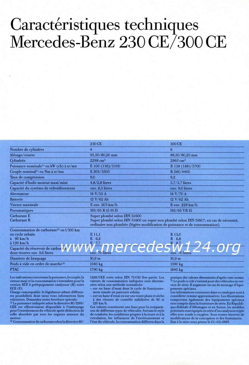 Les coupés Mercedes-Benz - 230 CE - 300 CE Img03910