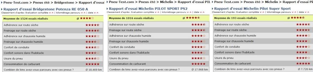 Choix Pneus Forum-31
