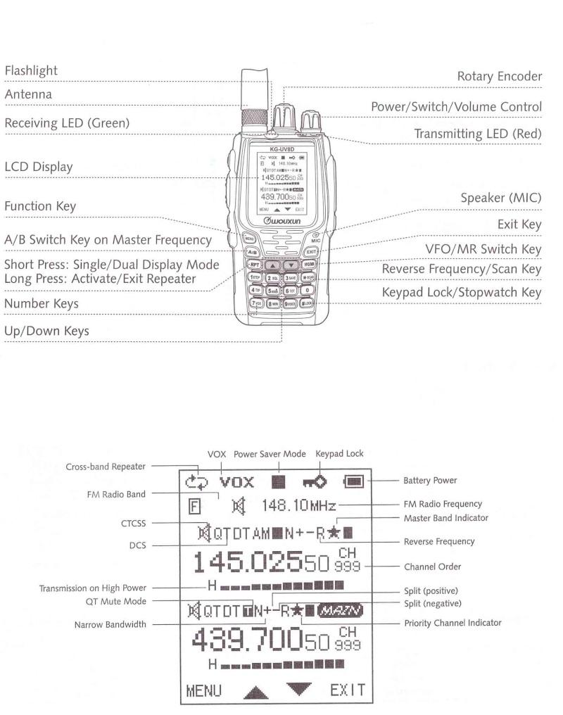 Emetteur-récepteur WOUXUN KG-UV8D Wouxun10