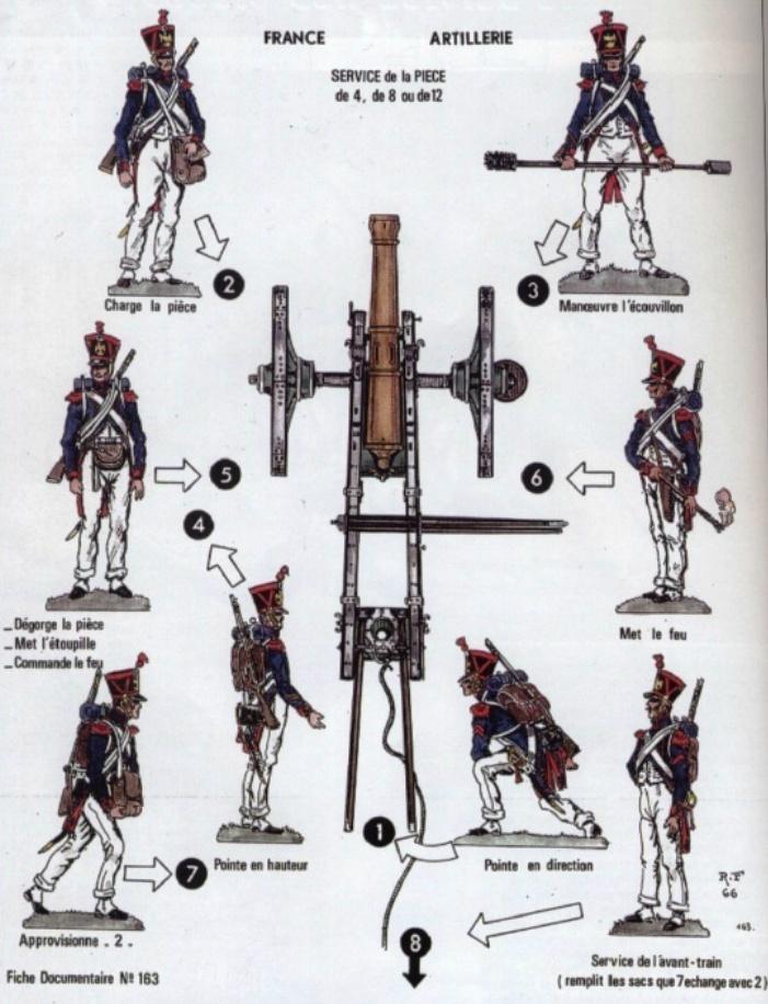 Pièce d'artillerie en action. Art1110