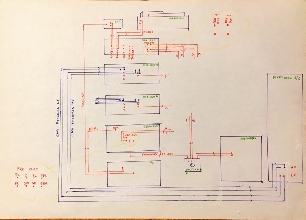 Passo alla biamplificazione e al 2.1. Frontali e subwoofer in comune tra sistemi hifi 2.1 e sistema multicanale 7.1. Problemi di setup 6a821c10