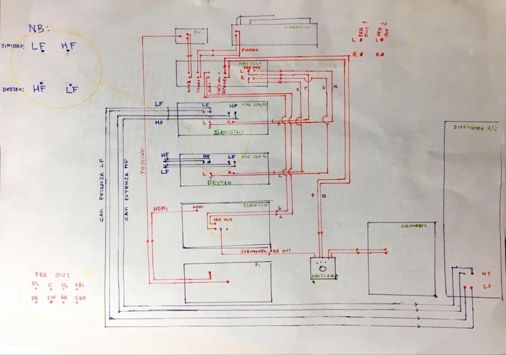 Passo alla biamplificazione e al 2.1. Frontali e subwoofer in comune tra sistemi hifi 2.1 e sistema multicanale 7.1. Problemi di setup 985f6710