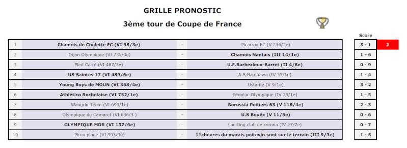 Pronostics !! Grille12
