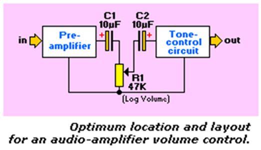 أنظمة مكبرات الصوت المرتكزة على الترانزستورات :  1010