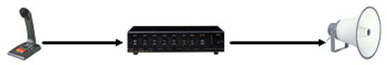 أنظمة مخاطبة الجمهور Public Address Systems (الإذاعة الداخلية)    110