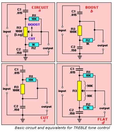أنظمة مكبرات الصوت المرتكزة على الترانزستورات :  1210