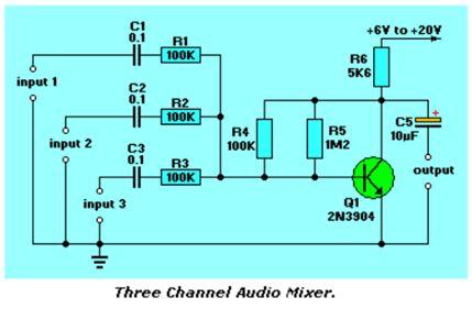 أنظمة مكبرات الصوت المرتكزة على الترانزستورات :  1510