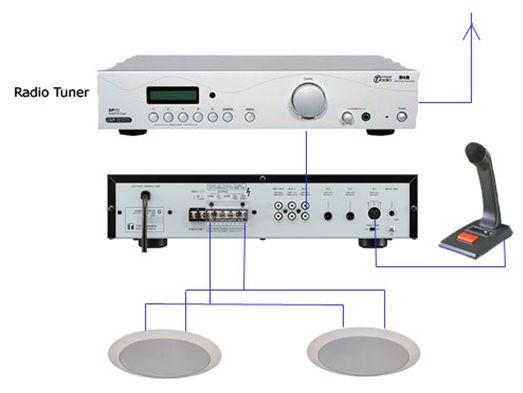 أنظمة مخاطبة الجمهور Public Address Systems (الإذاعة الداخلية)    310