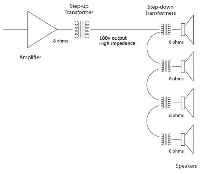 أنظمة مخاطبة الجمهور Public Address Systems (الإذاعة الداخلية)    410