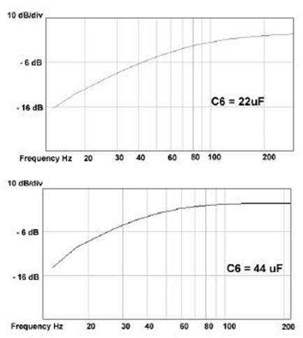 أنظمة مكبرات الصوت المرتكزة على الترانزستورات :  810