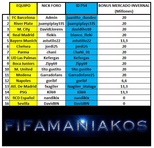 BONUS INVERNAL 3a TEMPORADA --FIFAMANIAKOS-- Bonus_10