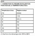 [K4M] Irrégularités de fonctionnement à froid. Captur11