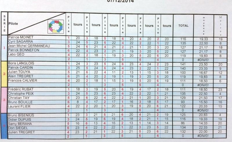 VHC NATIONAL SLOT RACING CLUB DE BORDEAUX 6-7 DECEMBRE 2014 20141210