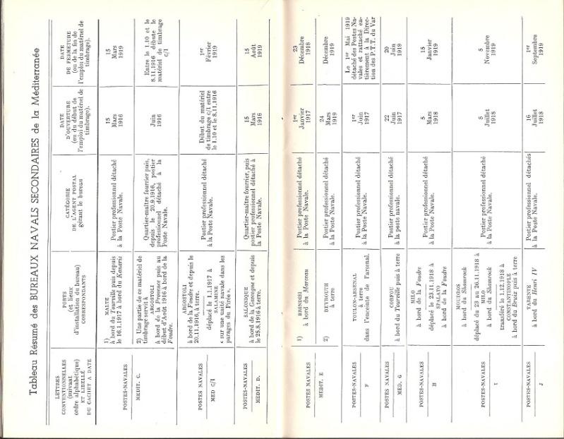POSTE NAVALE EN 1914-1918 Page_115