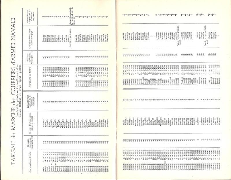 POSTE NAVALE EN 1914-1918 Page_610