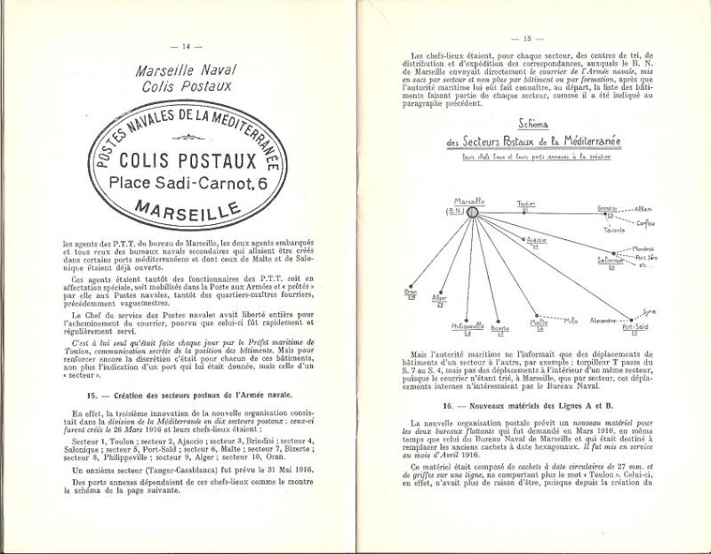 POSTE NAVALE EN 1914-1918 Page_810