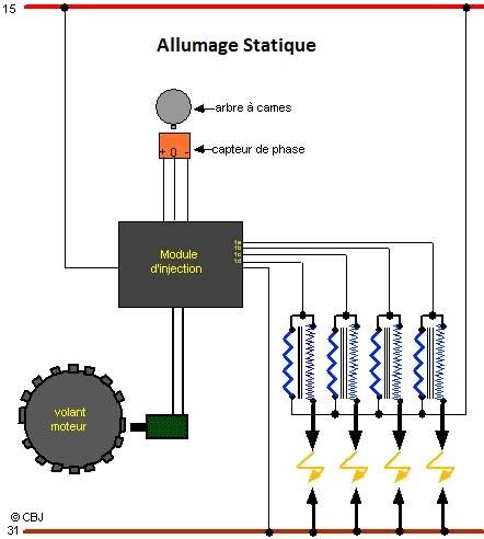 [ BMW E46 318CI M43 an 2000 ] pas d'allumage cylindre 2 et 3 - Page 2 12_all11