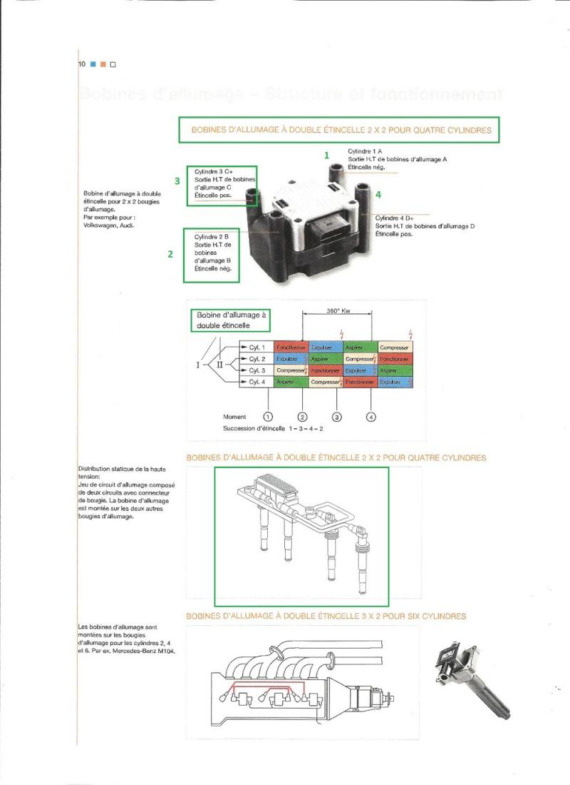 [ BMW E46 318CI M43 an 2000 ] pas d'allumage cylindre 2 et 3 - Page 5 12_all12
