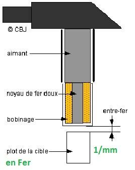 [ BMW E46 318CI M43 an 2000 ] pas d'allumage cylindre 2 et 3 - Page 4 12_con10