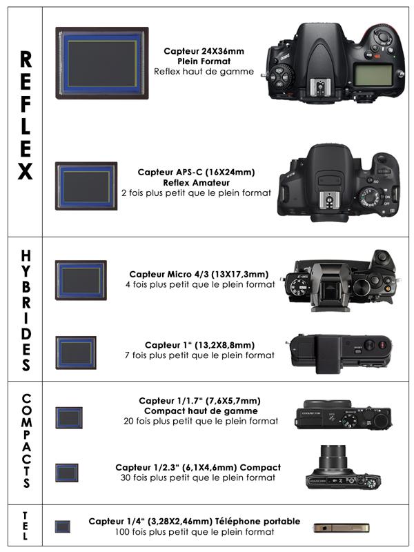 Conseil pour FZ 1000 Infogr10