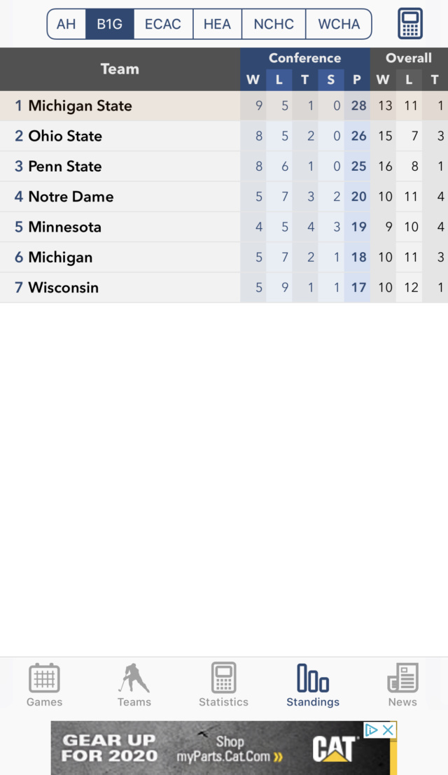 MSU Hockey 2019-20 season thread - Page 2 C6cad810