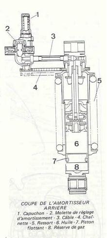 Restauration d'un 4 pattes aussi solide que nos V2, la FJ1200 - Page 5 Amorto10